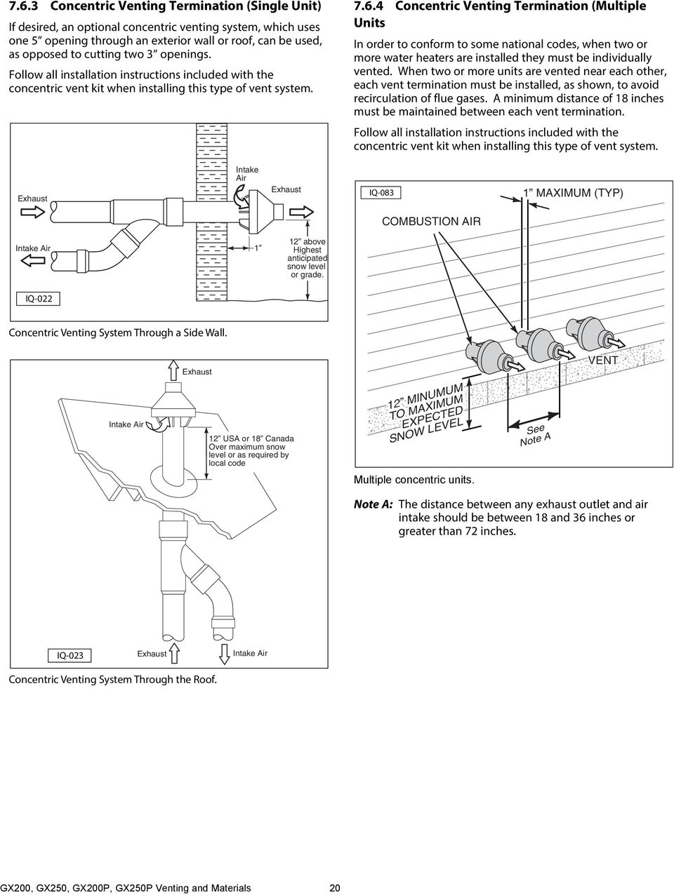 Operation And Installation Manual Model Gx200 Gx250 Gx200p Gx250p Lionel 022 Switch Wiring Diagram 4 Concentric Venting Termination Multiple Units In Order To Conform Some National Codes