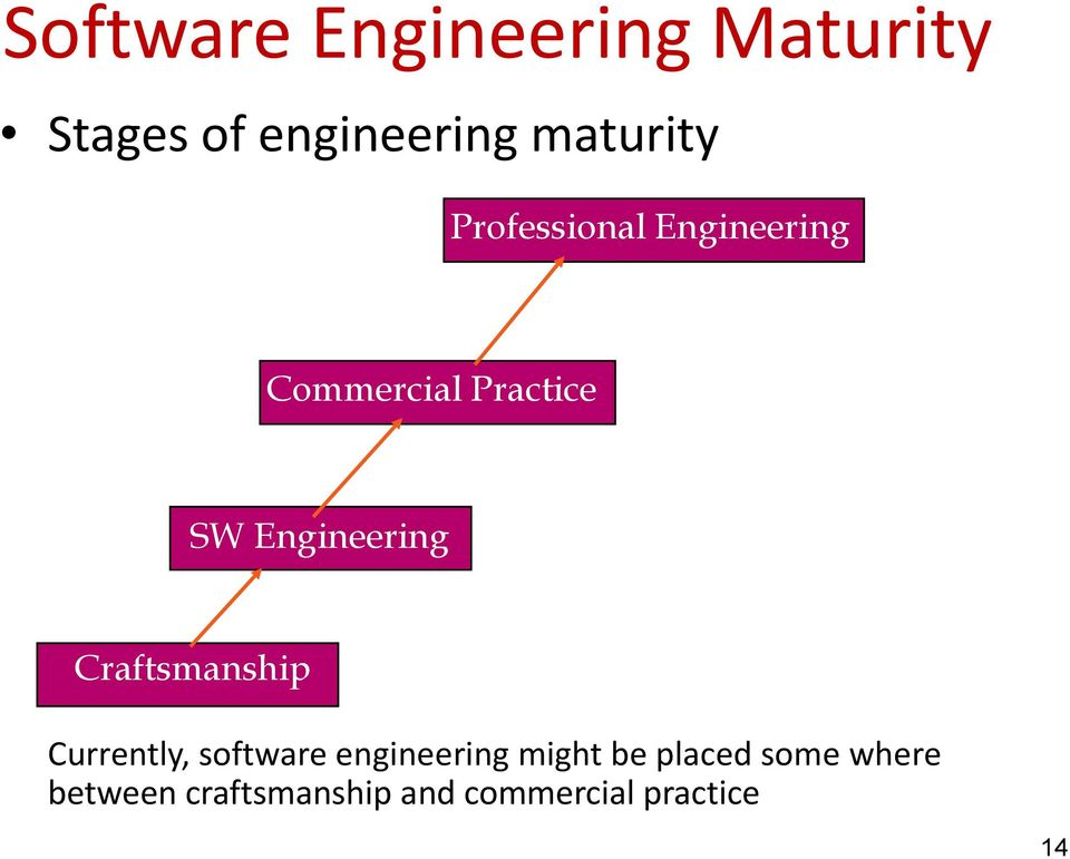 Craftsmanship Currently, software engineering might be