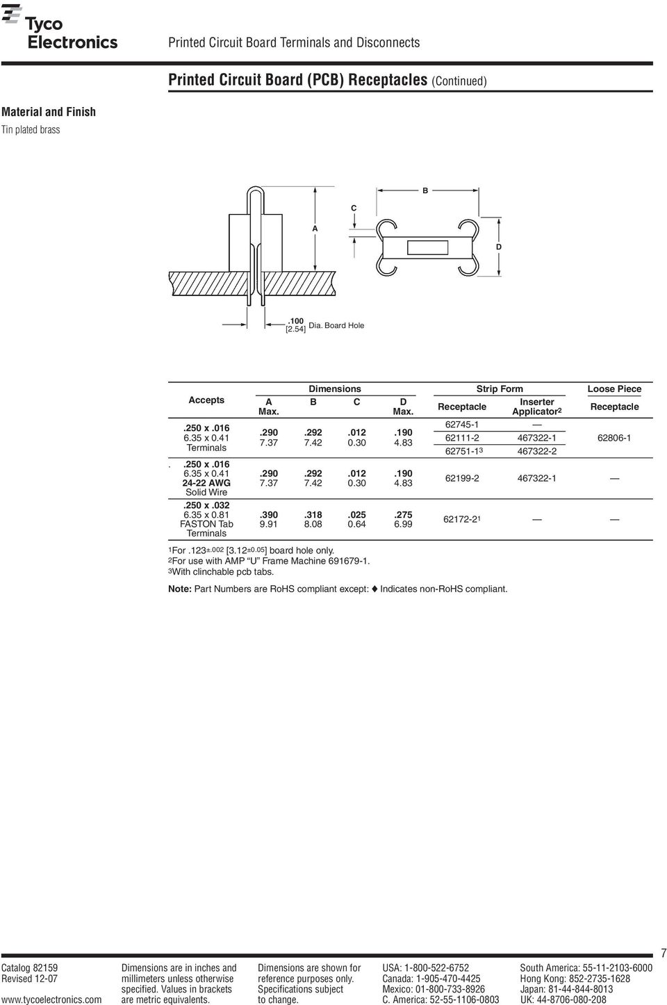 Printed Circuit Board Terminals And Disconnects Pdf Place The In Cavity Slot Battery Pack Into 83 62199 2 467322 1 Solid Wire250 X032 635 X