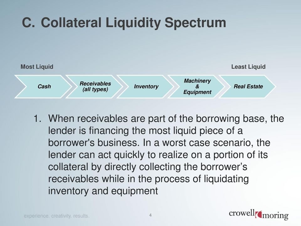 When receivables are part of the borrowing base, the lender is financing the most liquid piece of a borrower's