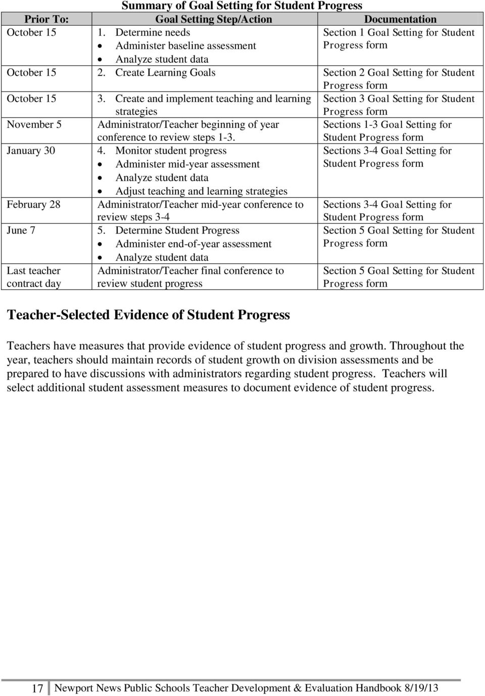 Create Learning Goals Section 2 Goal Setting for Student Progress form October 15 3.