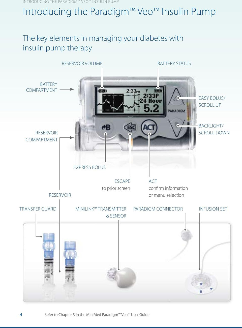 the minimed paradigm veo system a step by step guide pdf rh docplayer net medtronic paradigm veo user guide Veo Monster