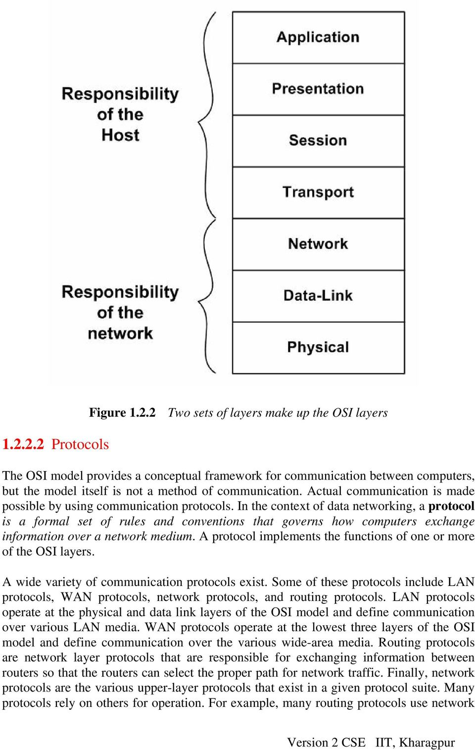 In the context of data networking, a protocol is a formal set of rules and conventions that governs how computers exchange information over a network medium.