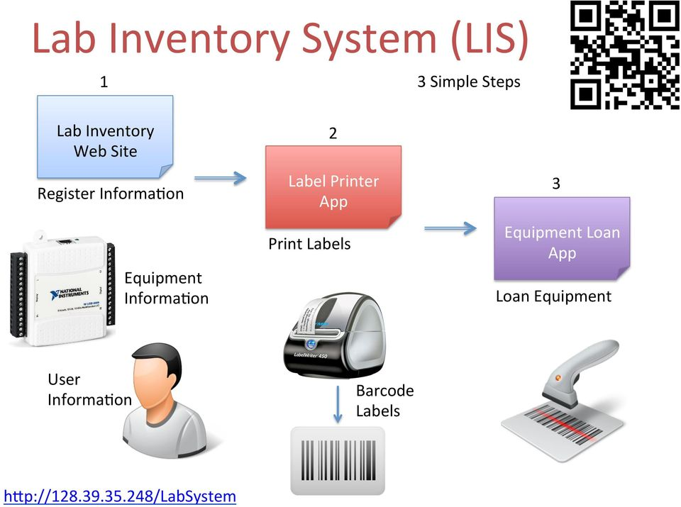 Lab Inventory System  Label Writer Access Card with Barcode
