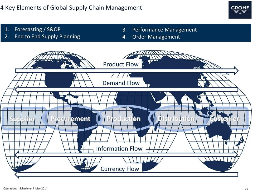 INTERNATIONAL SUPPLY CHAIN MANAGEMENT - PDF