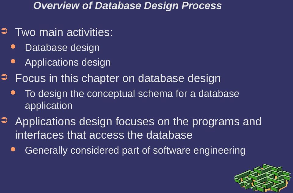 schema for a database application Applications design focuses on the programs and