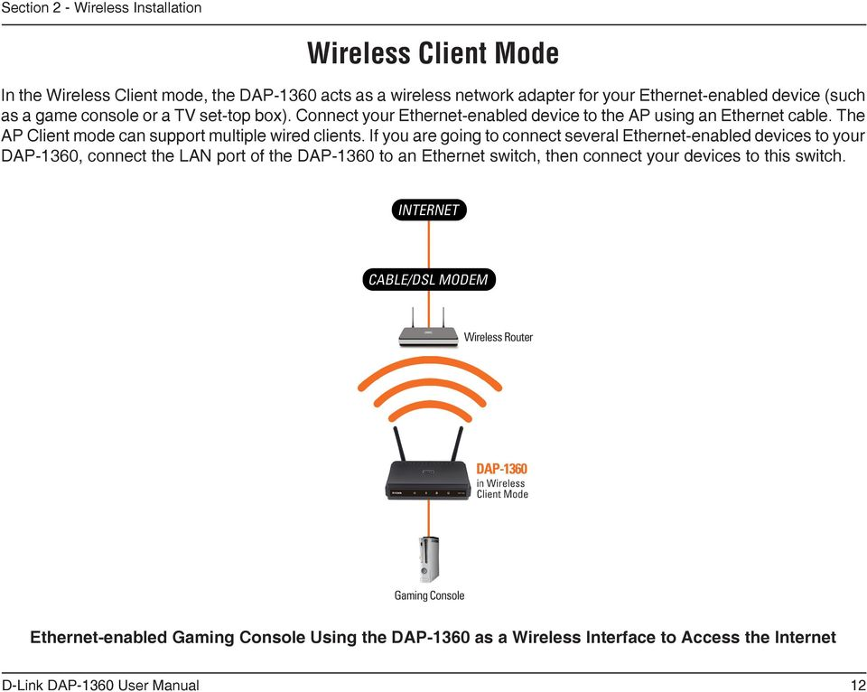 The AP Client mode can support multiple wired clients.