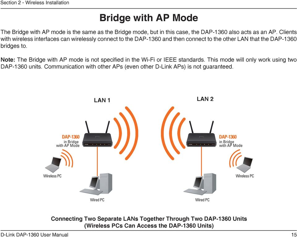 Note: The Bridge with AP mode is not specified in the Wi-Fi or IEEE standards. This mode will only work using two DAP-1360 units.