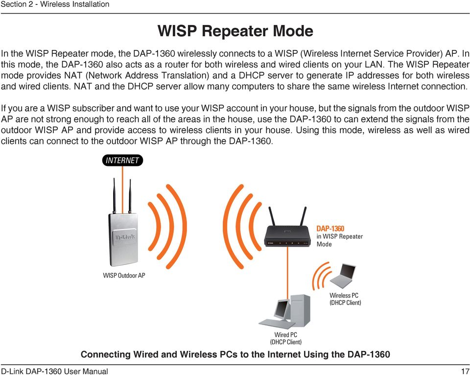 The WISP Repeater mode provides NAT (Network Address Translation) and a DHCP server to generate IP addresses for both wireless and wired clients.