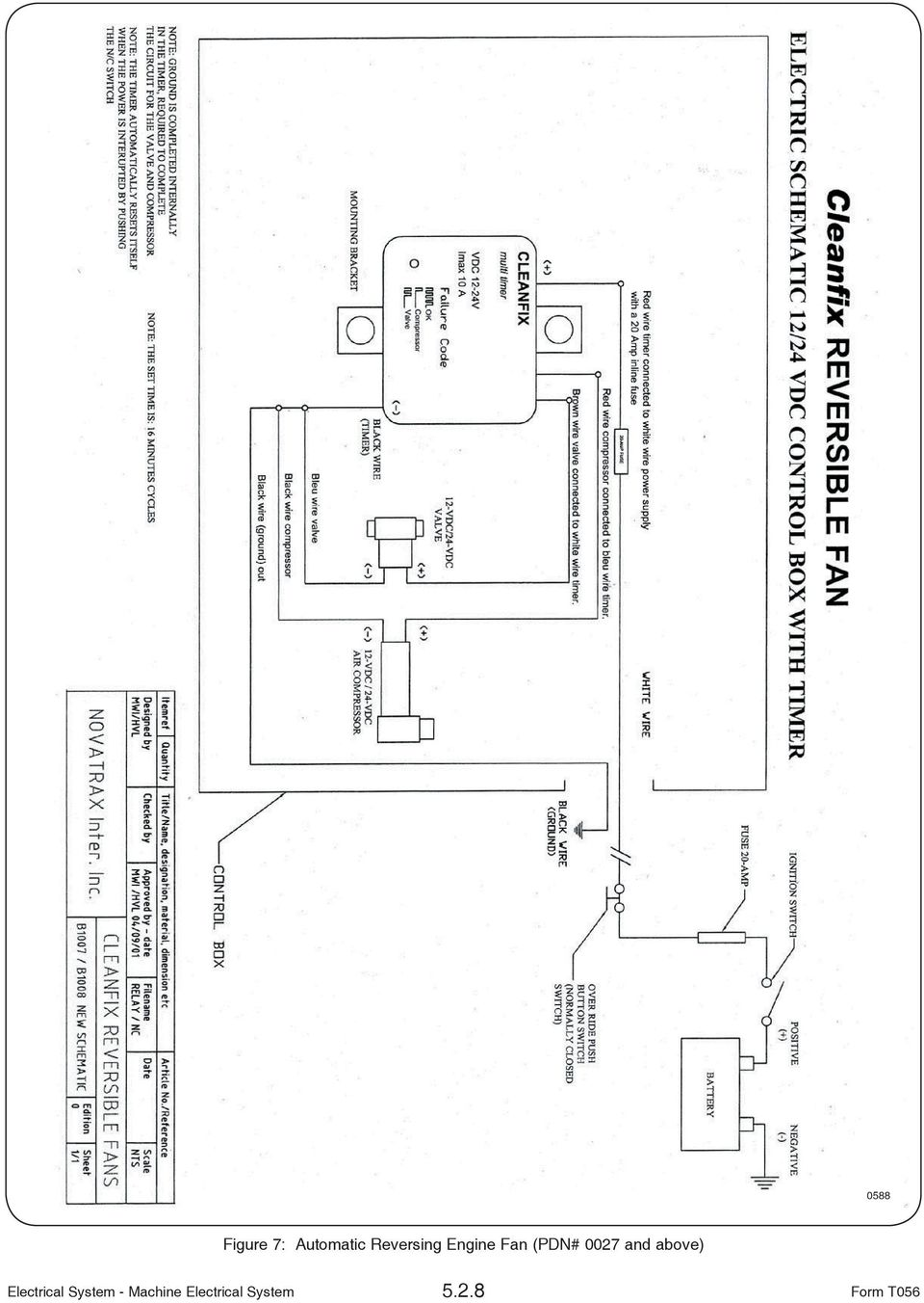 Electrical Systems Iqan Digital Control System Rover 75 Wiring Diagram And Body Electric Above