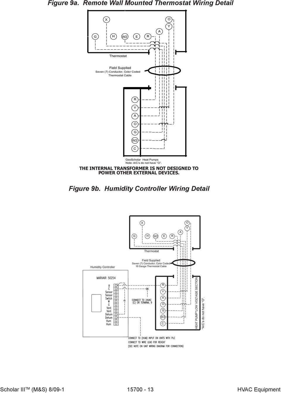 Scholar Iii Heat Pumps Air Conditioners Pdf Humidity Control Wiring Diagram A O G W2 C Geoscholar Note S Do Not Have