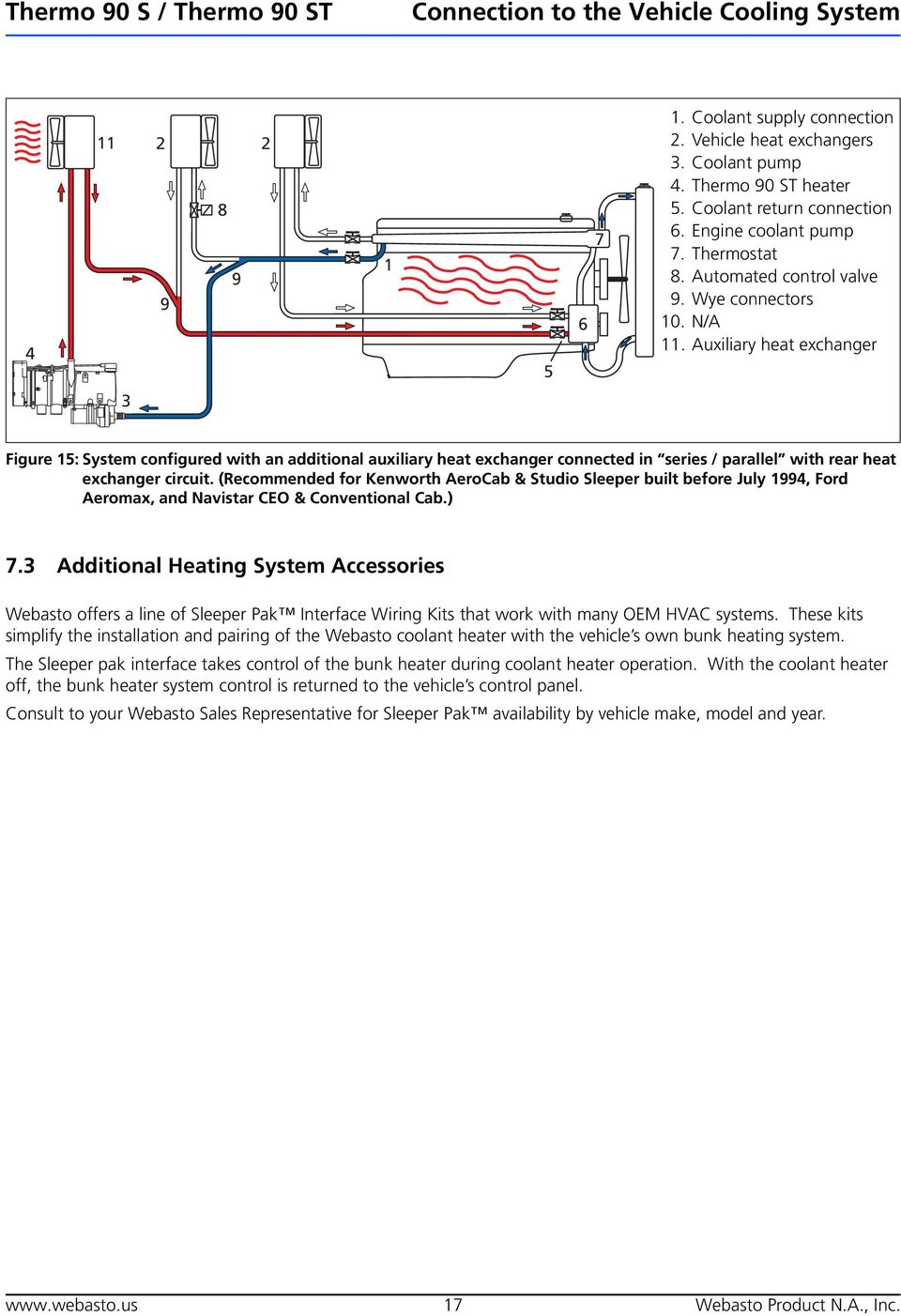 Auxiliary heat exchanger Figure : System configured with an additional  auxiliary heat exchanger connected in series. 18 Fuel Supply Thermo 90 ...