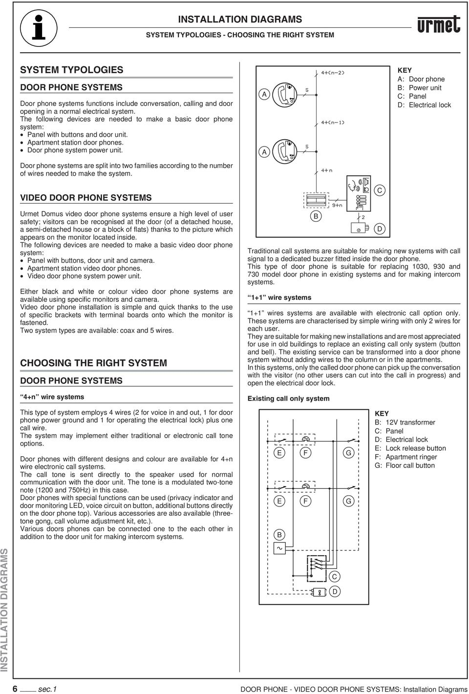 Installation Diagrams Pdf Split System Wiring Diagram Simple Oor Phone Systems Are Into Two Families According To The Number Of Wires Needed