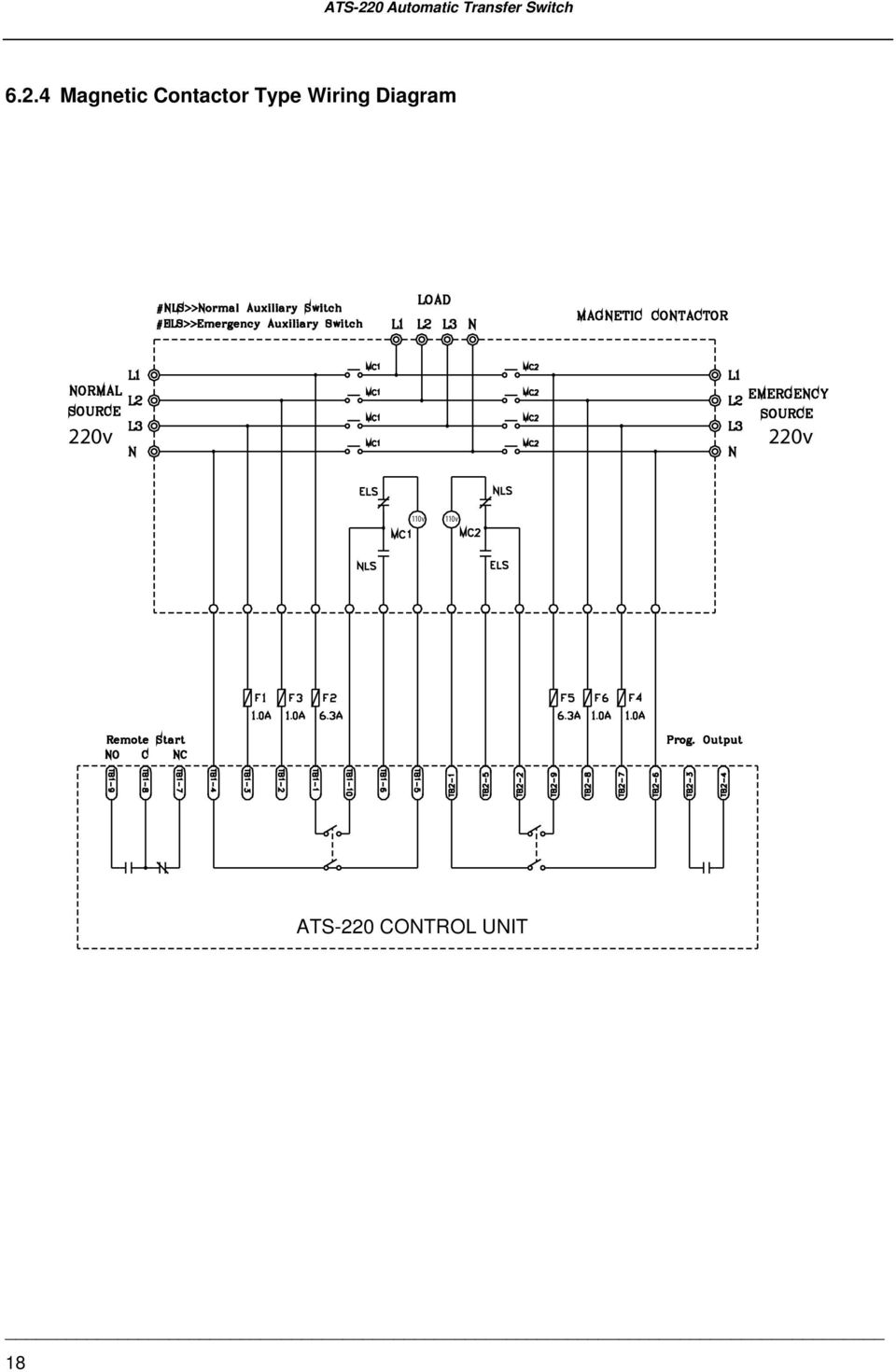 19 6.3 3P 380V Connecting Wire Diagram MCCB Type Wiring Diagram MOTOR  Normal Phase N Emergency Phase N ATS-220 CONTROL UNIT 19