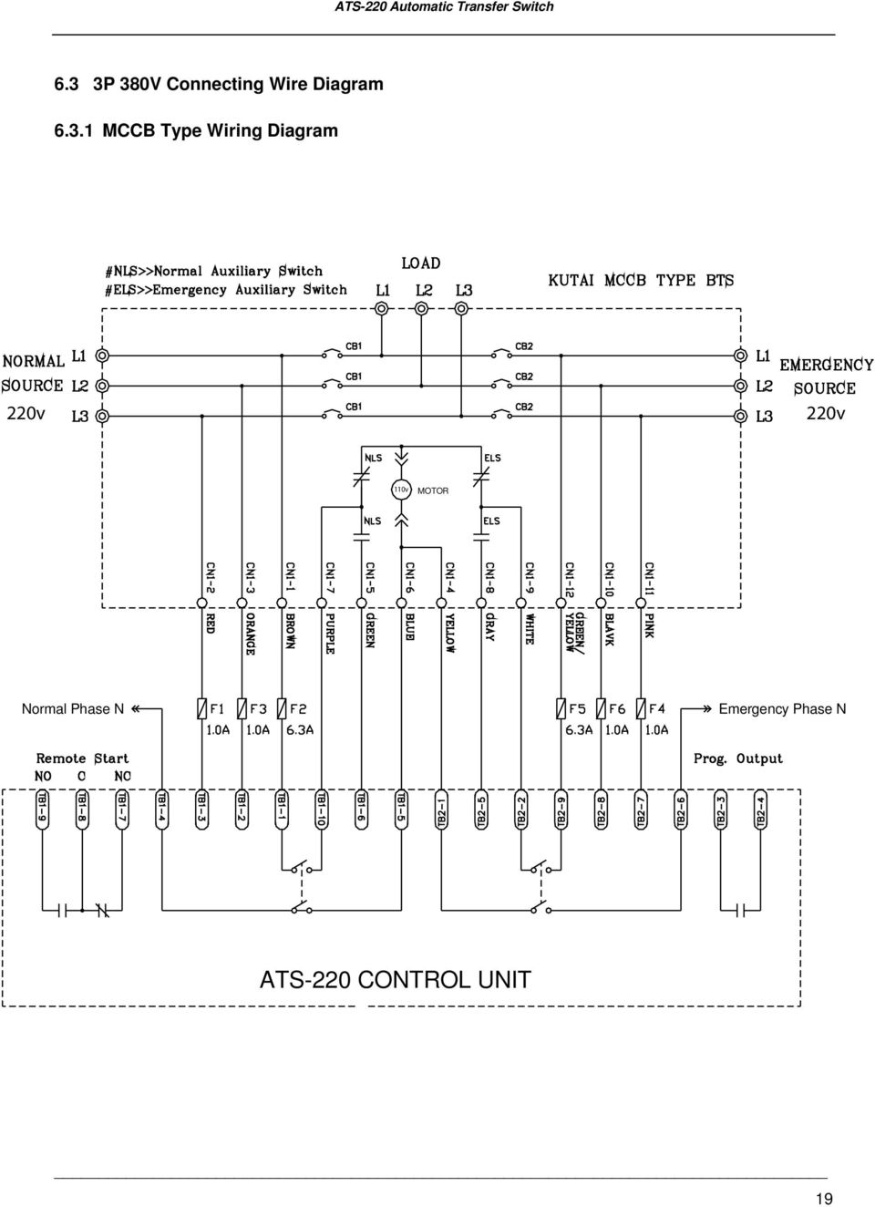 htc 500 wiring diagram 220 3 phase wiring library rh 90 subluxation com de