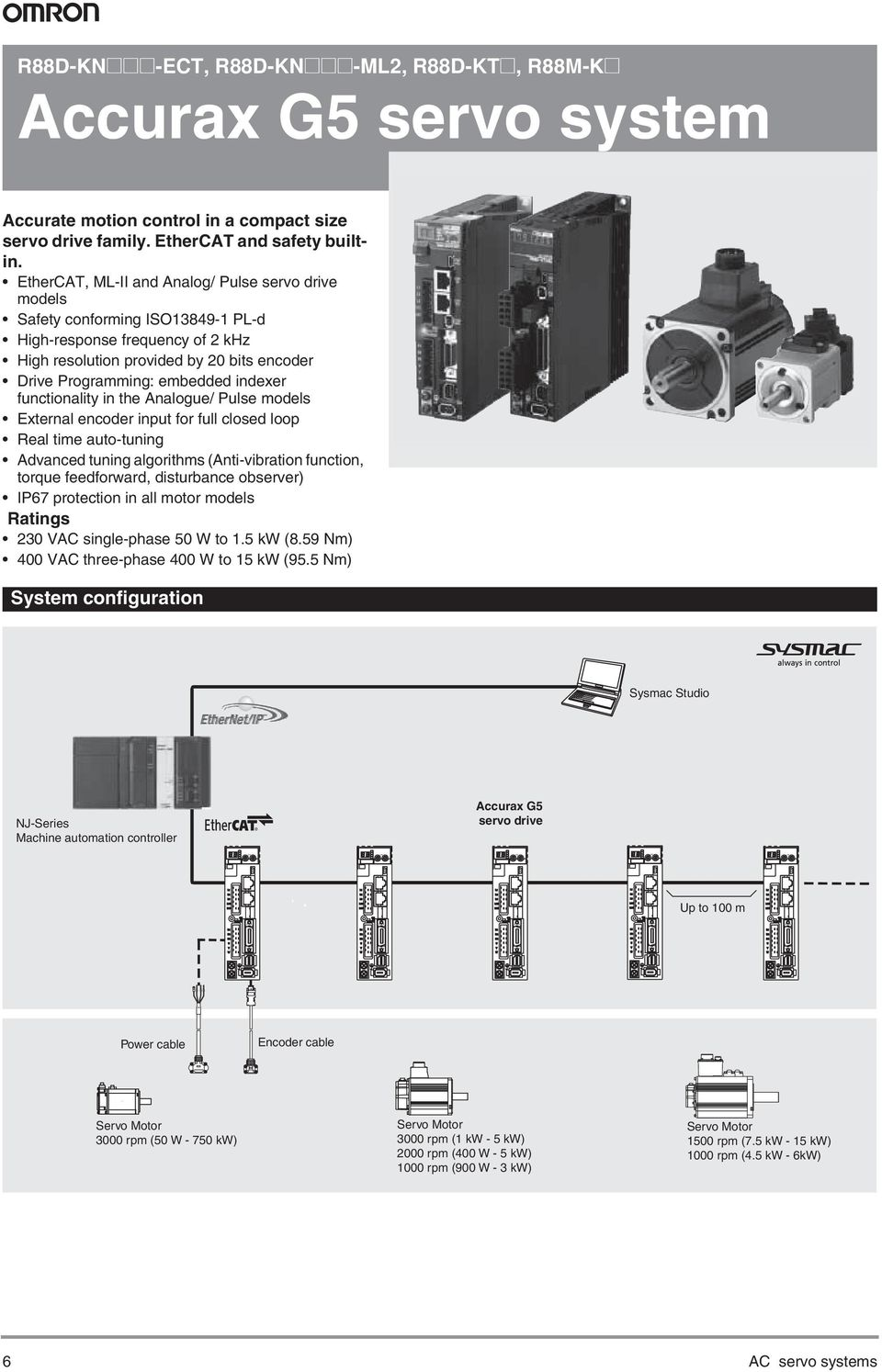 Accurax G5 Servo System Pdf Pulse Generator Functionality In The Analogue Models External Encoder Input For Full Closed Loop Real Time