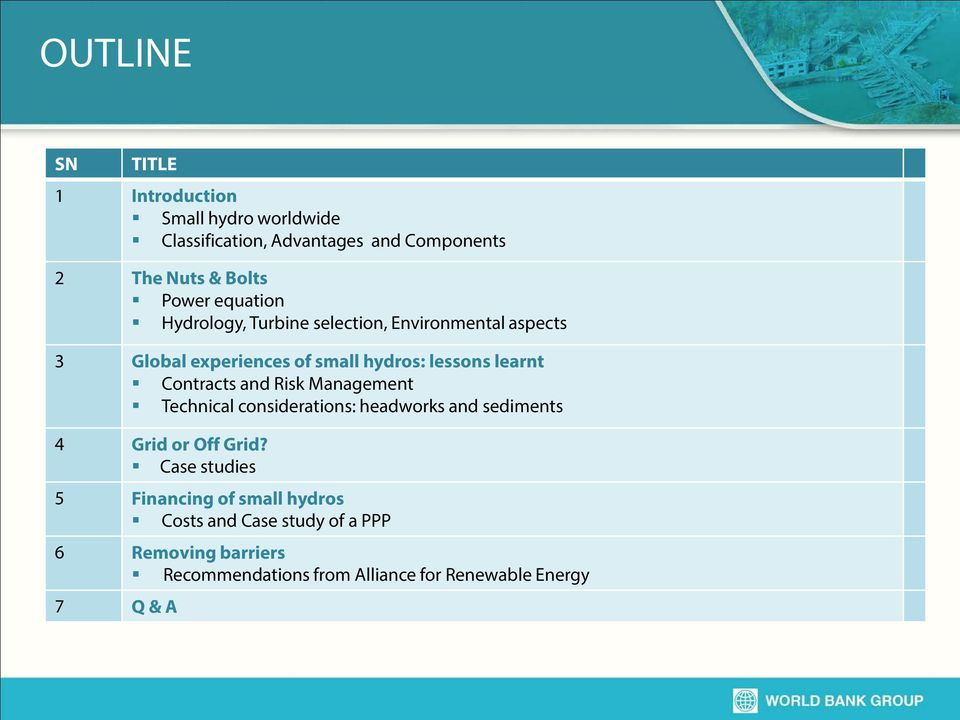 OUTLINE  1 Introduction Small hydro worldwide Classification