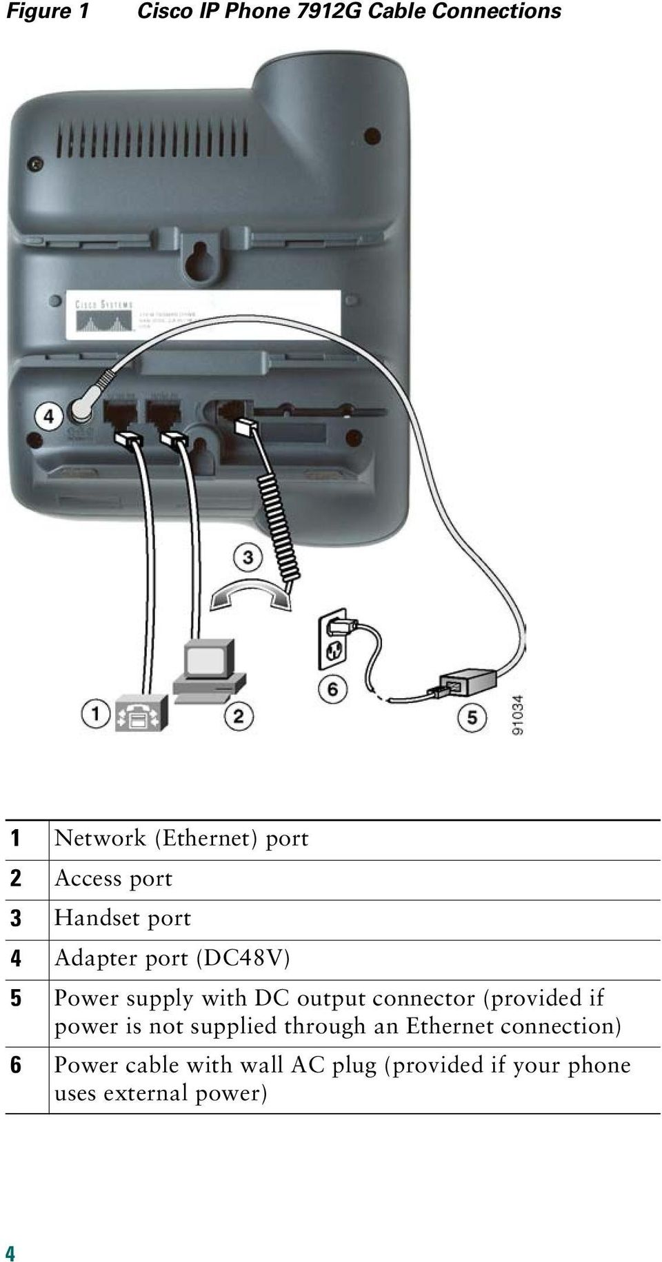 output connector (provided if power is not supplied through an Ethernet