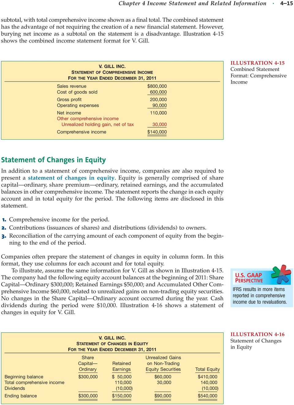 Illustration 4 15 Shows The Combined Income Statement Format For V Gill