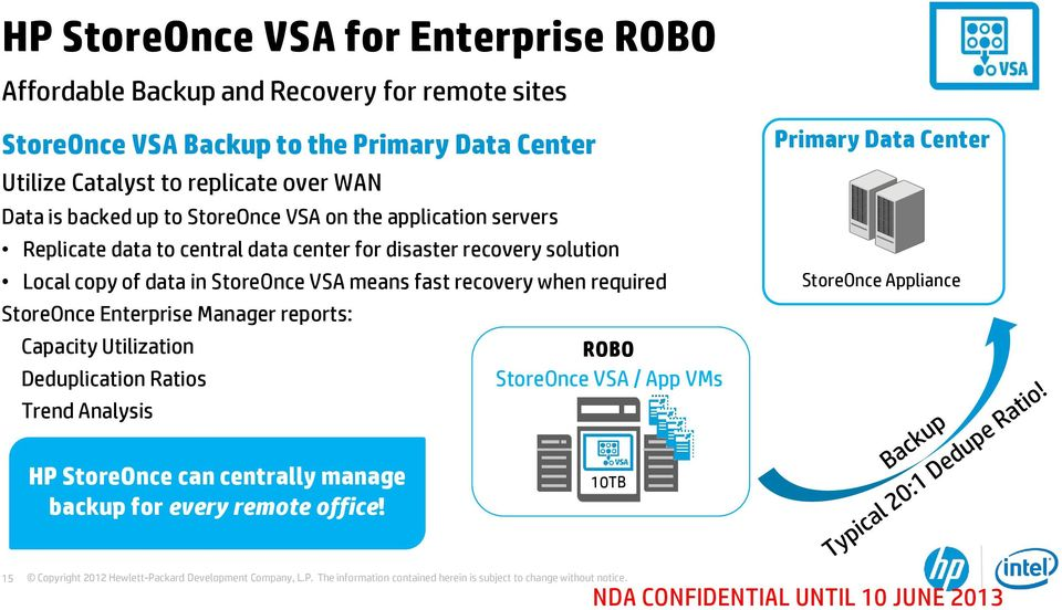 of data in StoreOnce VSA means fast recovery when required StoreOnce Enterprise Manager reports: Capacity Utilization ROBO Deduplication Ratios StoreOnce VSA /