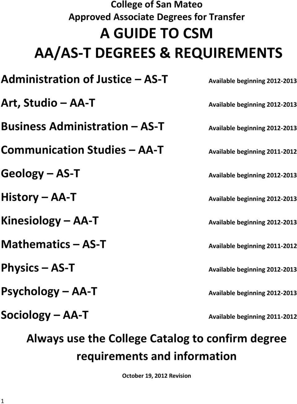 2012-2013 History AA-T Available beginning 2012-2013 Kinesiology AA-T Available beginning 2012-2013 Mathematics AS-T Available beginning 2011-2012 Physics AS-T Available beginning