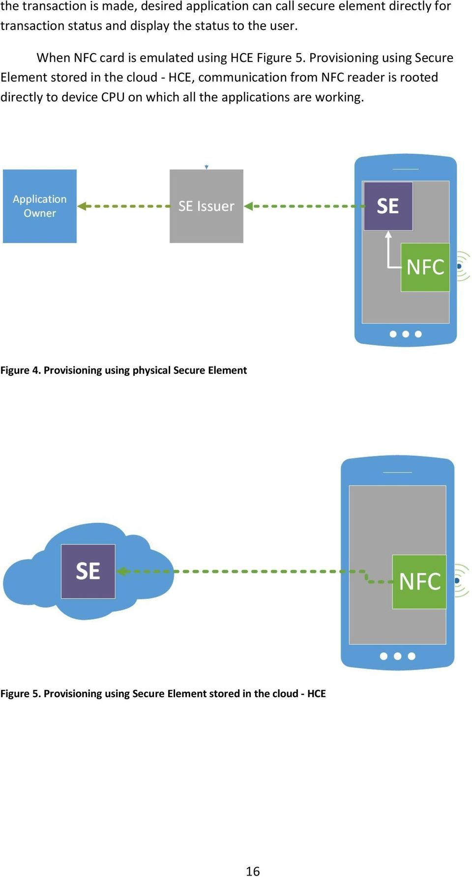 Mobile Payment using HCE and mpoint payment gateway based on NFC