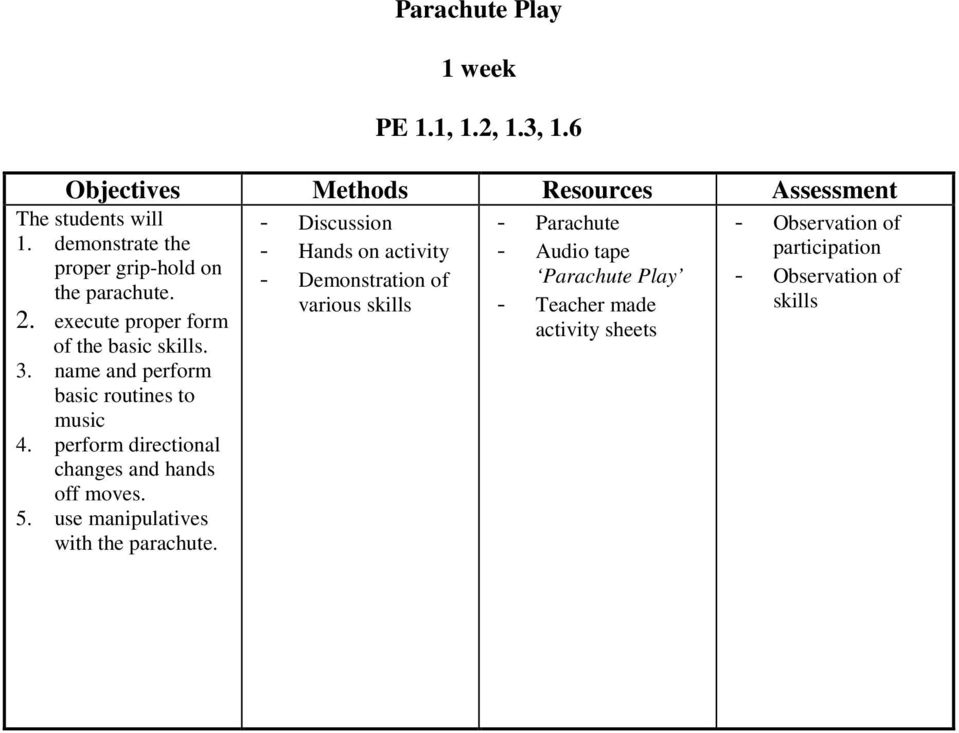 Parachute Play 1 Week PE 1 1 1 2 1 3 1 6 Objectives