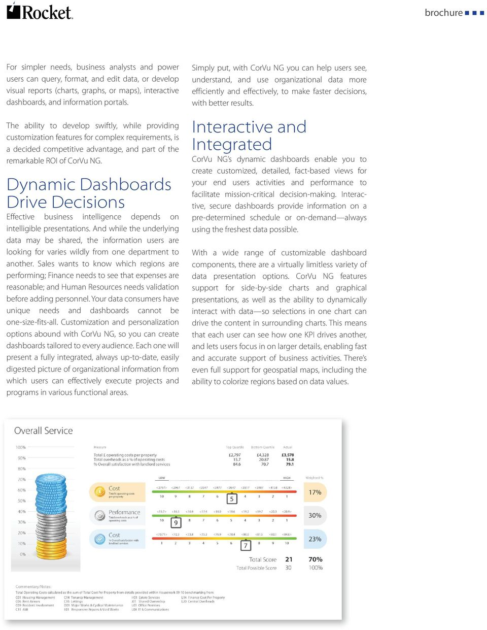 Dynamic Dashboards Drive Decisions Effective business intelligence depends on intelligible presentations.
