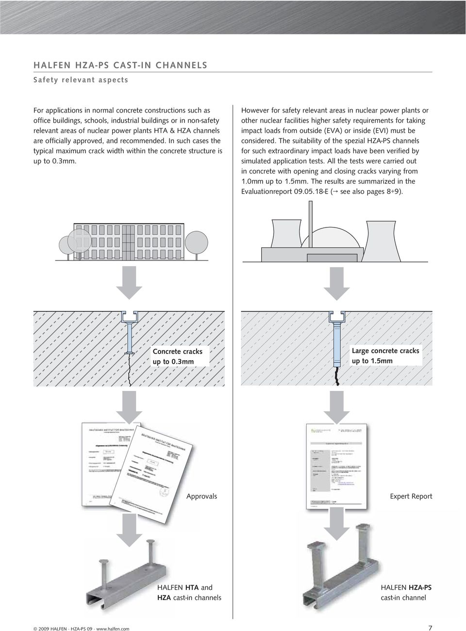 Halfen Cast In Channels Hza Ps 09 Concrete Pdf Inside A Nuclear Power Plant Diagram However For Safety Relevant Areas Plants Or Other Facilities Higher Requirements