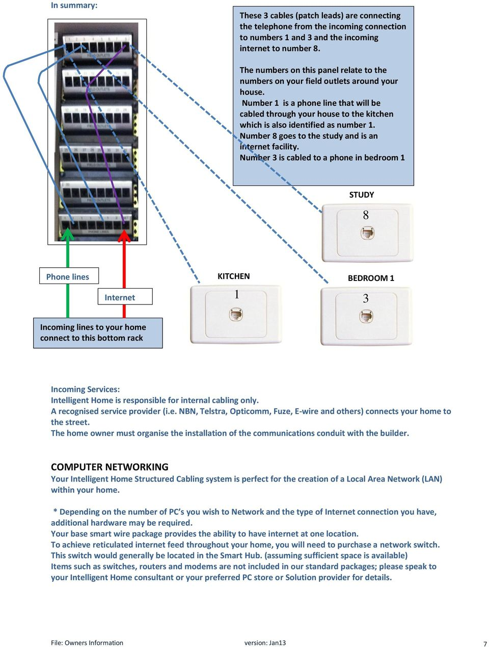 Owners Manual Contents Introduction 2 Definitions Smartwire Wiring Diagram Home Computer Network Number 1 Is A Phone Line That Will Be Cabled Through Your House To The Kitchen