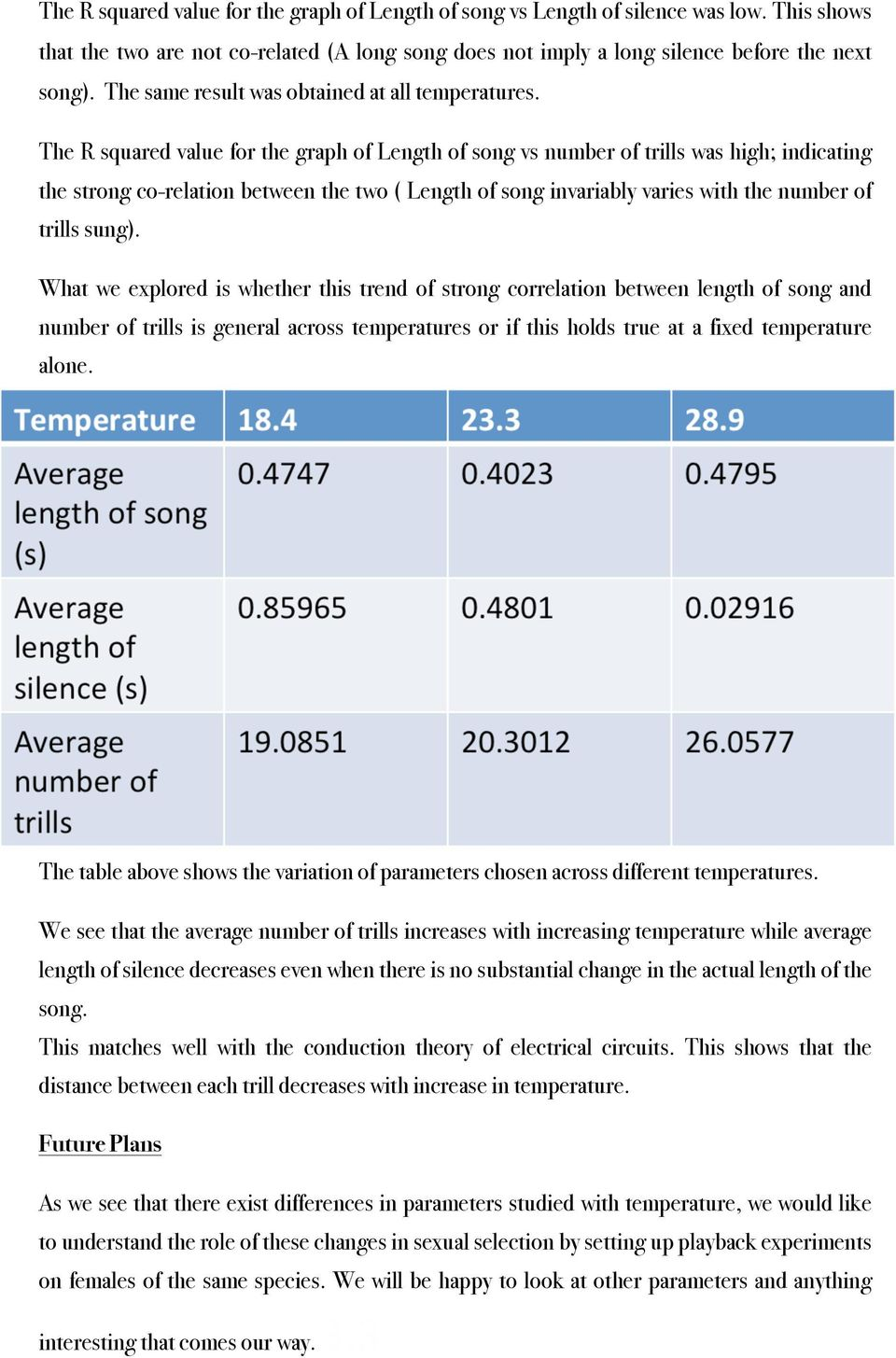Sexual Selection In Night Singing Insects Harsha Kumar Satish Bitesize Gcse Physics Electrical Circuits Ac And Dc Revision 2 The R Squared Value For Graph Of Length Song Vs Number Trills Was