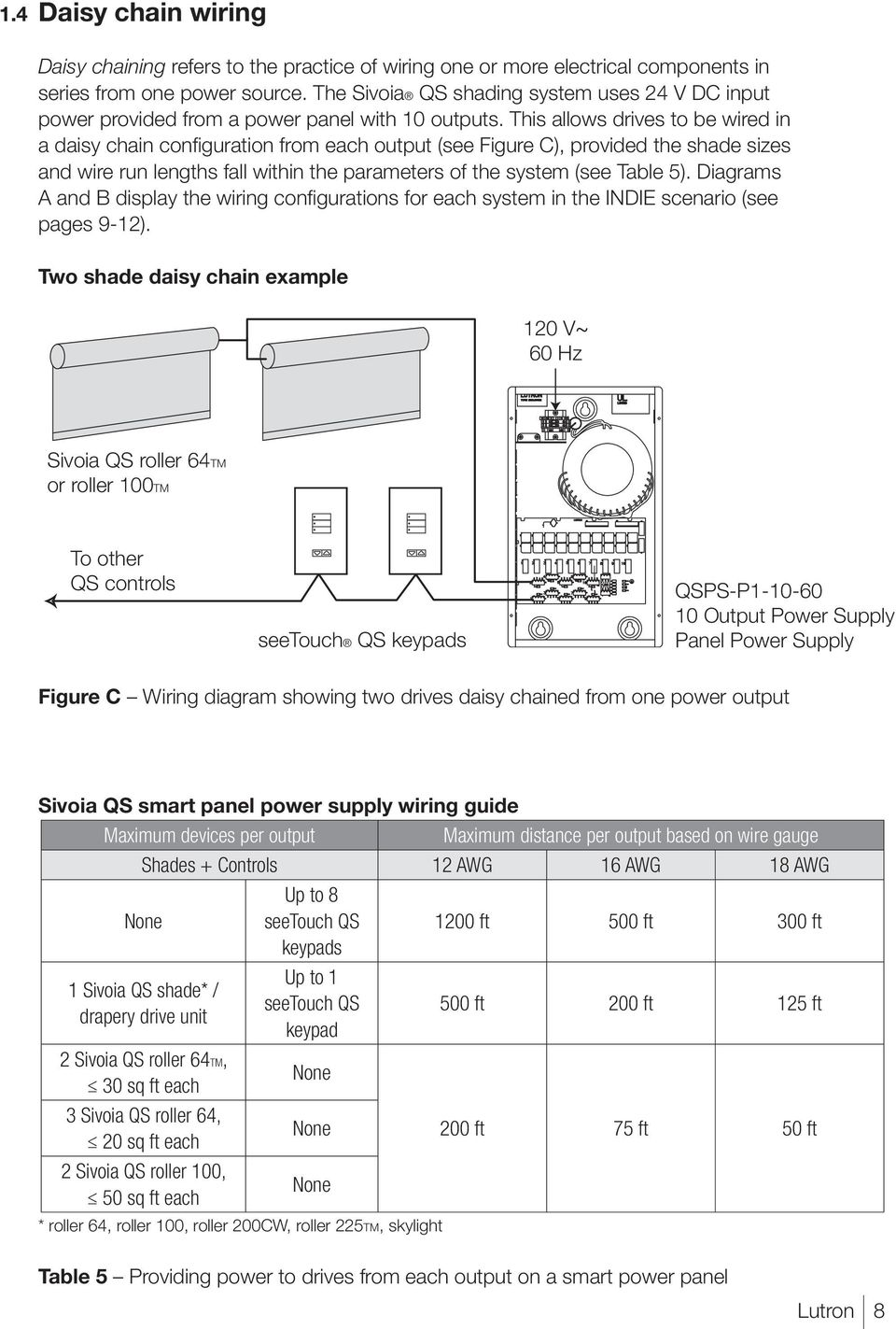 Total Installed Cost Comparison Study Of Motorized Shading Systems Daisy Chain Wiring This Allows Drives To Be Wired In A Confi Guration From Each Output