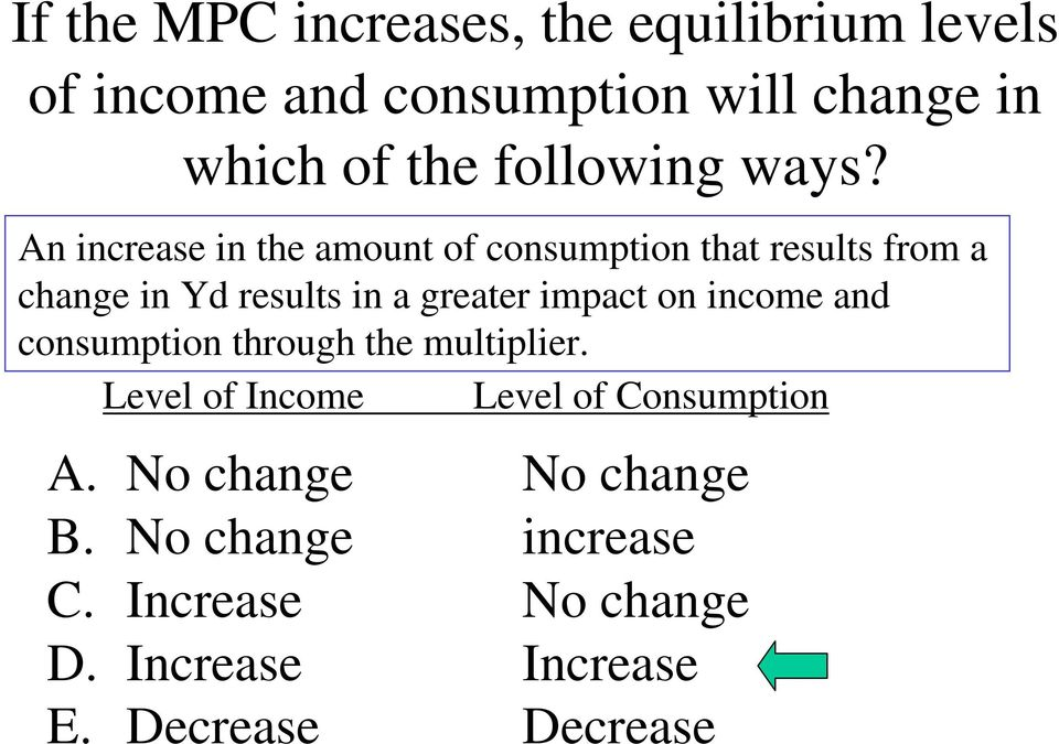 An increase in the amount of consumption that results from a change in Yd results in a greater impact