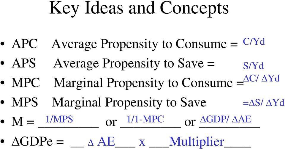 Consume = MPS Marginal Propensity to Save C/Yd M = 1/MPS or
