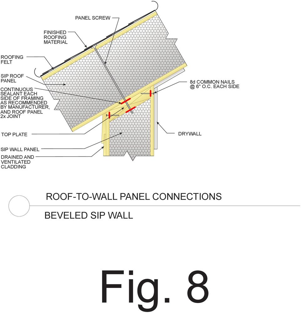 Fig  2 WALL-TO-WALL PANEL CONNECTIONS CORNER WALL CONNECTION - PDF