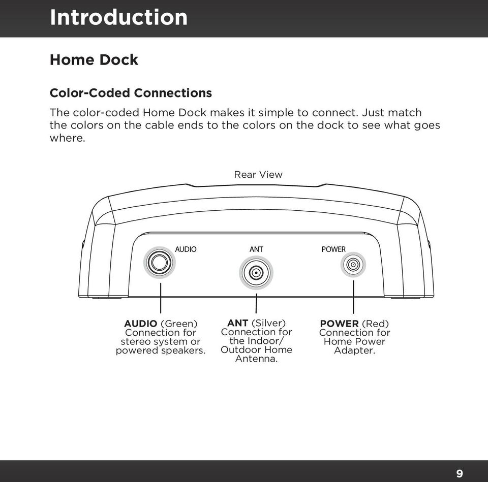 User Guide Dock Play Radio Home Kit Included Pdf Automotive Wiring For Audio Speakers Rear View Ant Power Green Connection Stereo System Or Powered