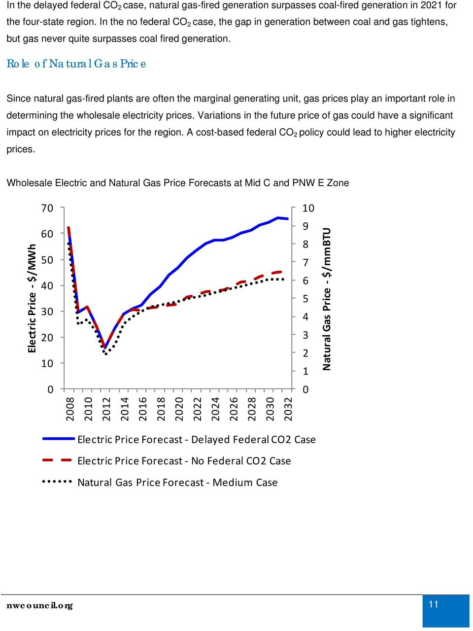 Energy Forecast UPDATE TO THE WHOLESALE ELECTRICITY PRICE FORECAST - PDF