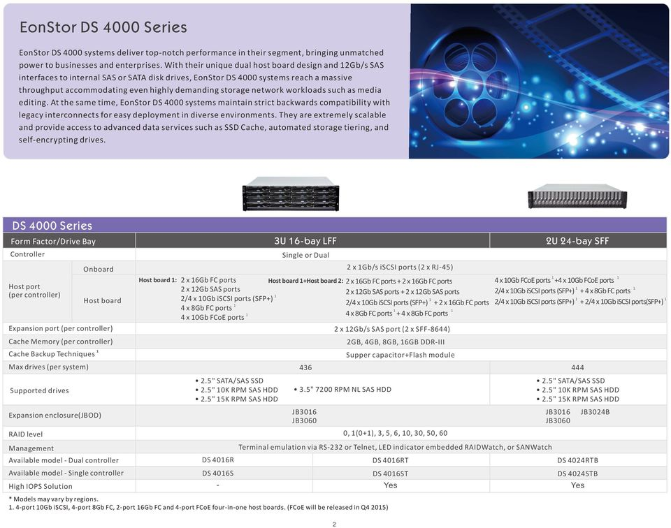 network workloads such as media editing. At the same time, EonStor DS 4000 systems maintain strict backwards compatibility with legacy interconnects for easy deployment in diverse environments.
