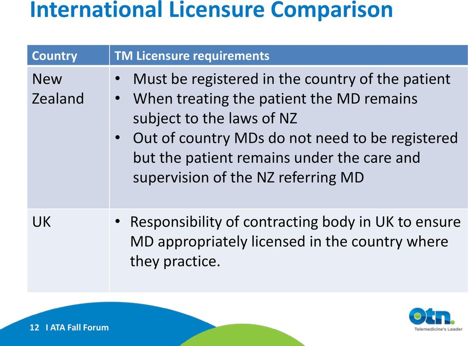 to be registered but the patient remains under the care and supervision of the NZ referring MD UK Responsibility