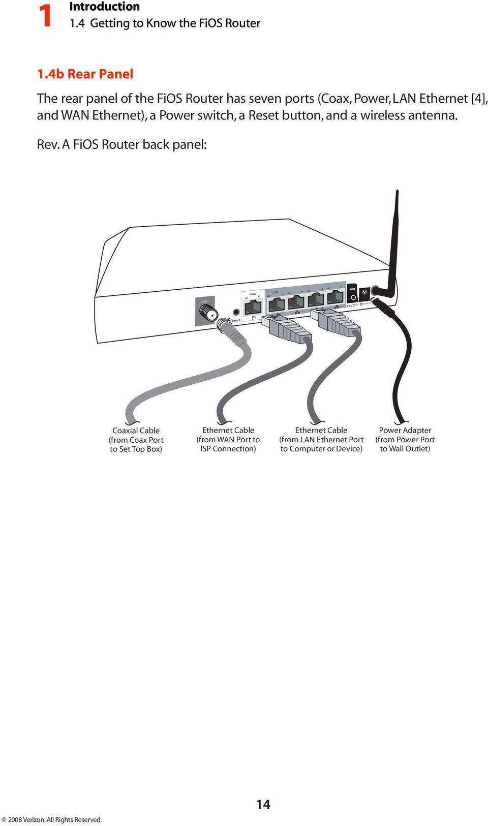Verizon Fios Router Mi424wr User Manual Pdf Ethernet Wall Jack Wiring Reset Button And A Wireless Antenna Rev 15 5vdc 3a