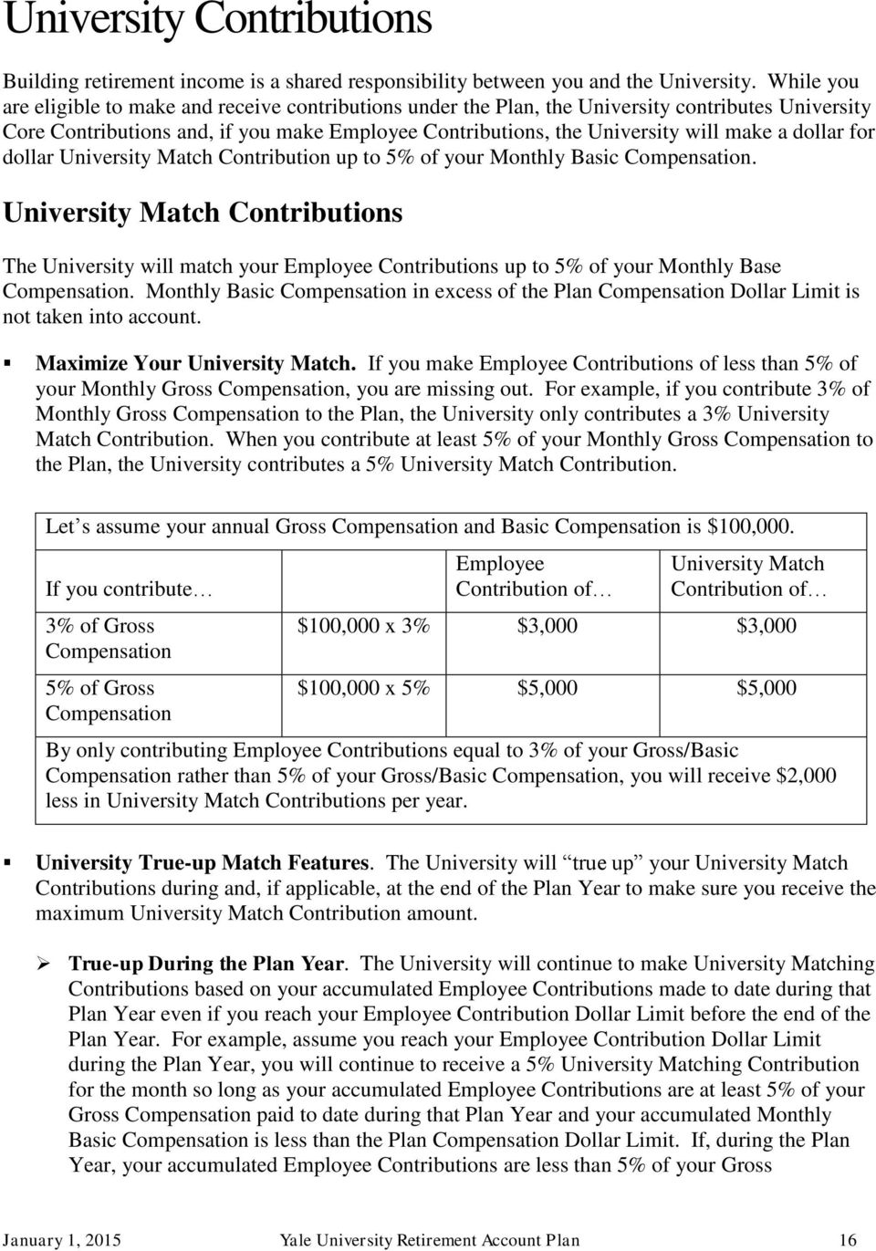 dollar for dollar University Match Contribution up to 5% of your Monthly Basic Compensation.
