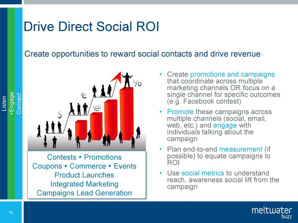 channel for specific outcomes (e.g. Facebook contest) Promote these campaigns across multiple channels (social, email, web, etc.