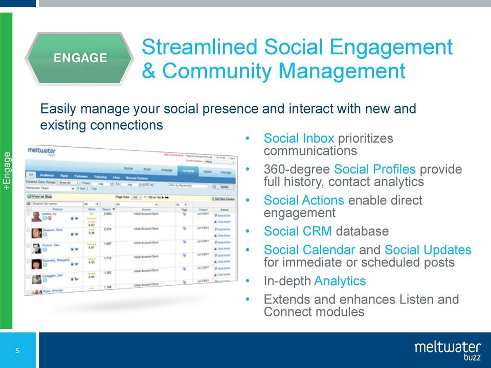 full history, contact analytics Social Actions enable direct engagement Social CRM database Social Calendar and