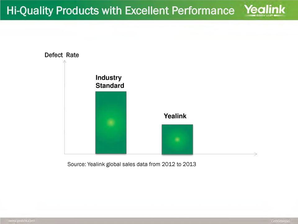 Yealink-A Winning Partnership - PDF