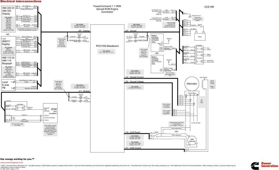 powercommand 1 1 control system