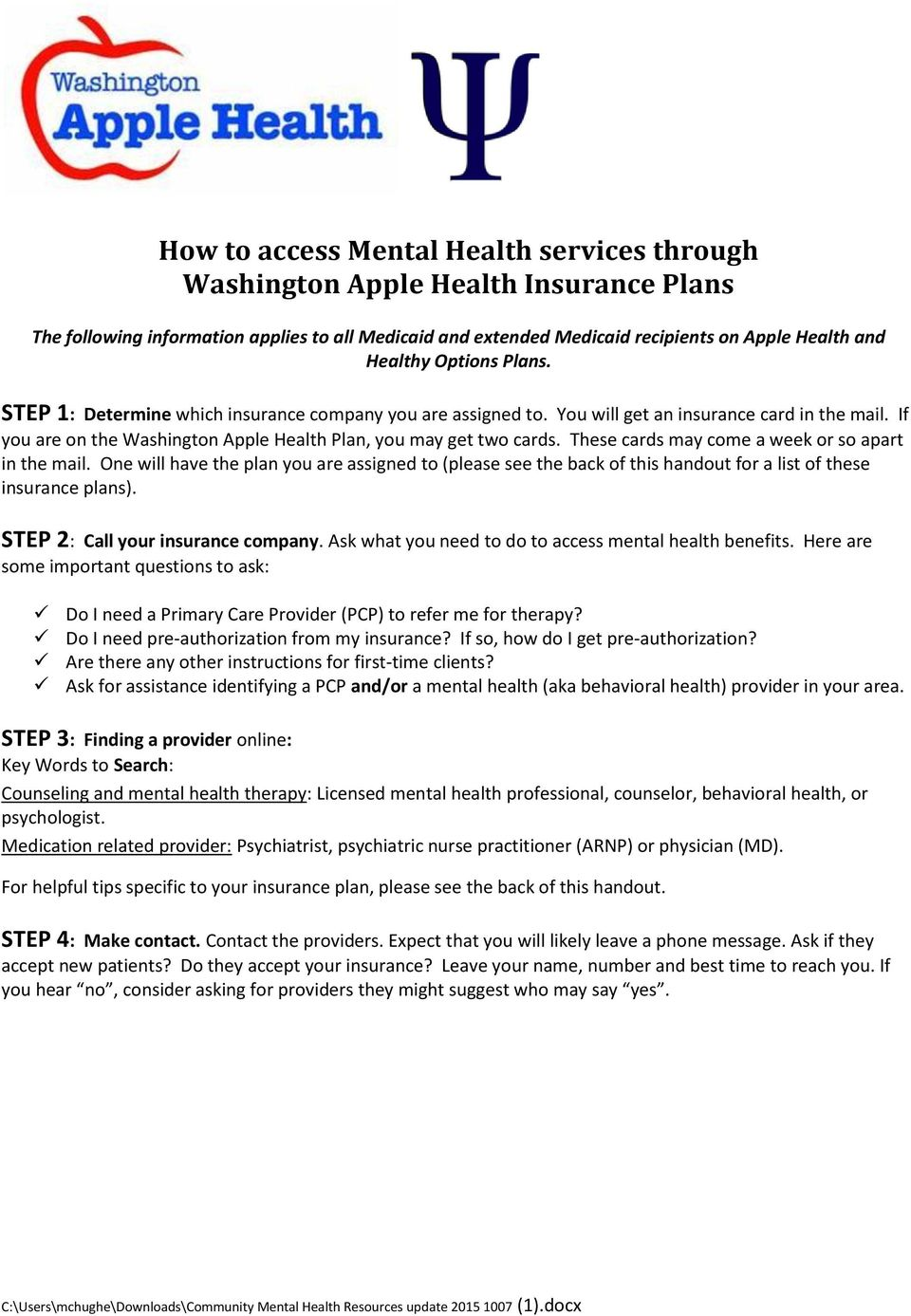 Community Mental Health Resources Pdf