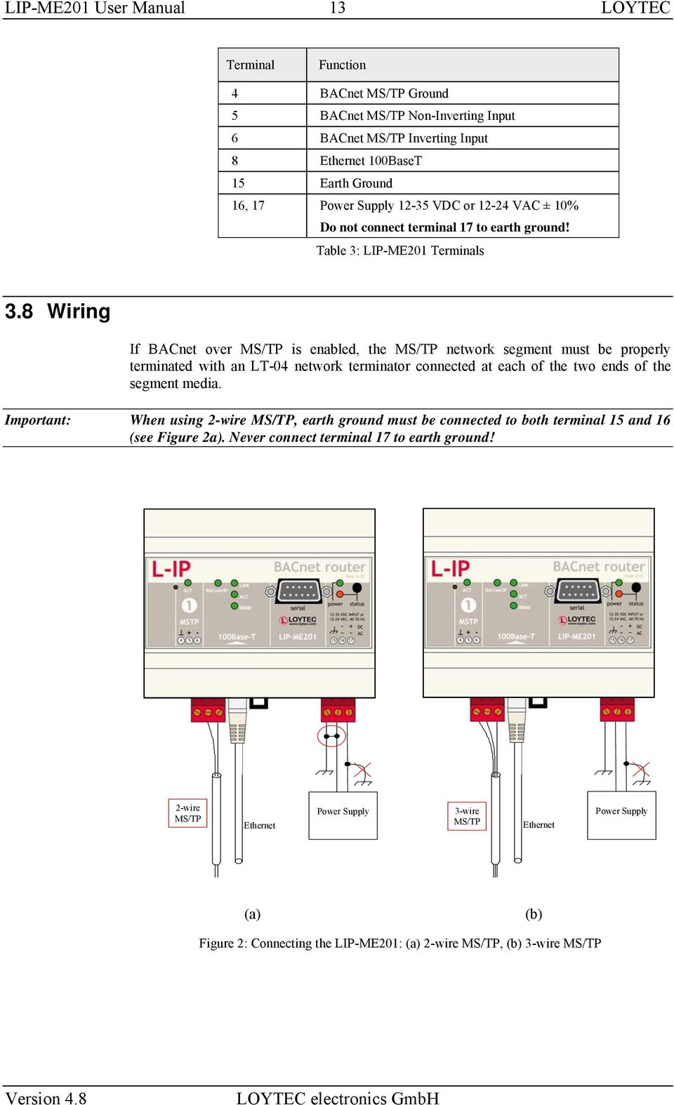 3 Wire Bacnet Wiring Diagram Schematic Diagrams Lip Me201 User Manual L Ip Router Loytec Electronics Gmbh Smtp