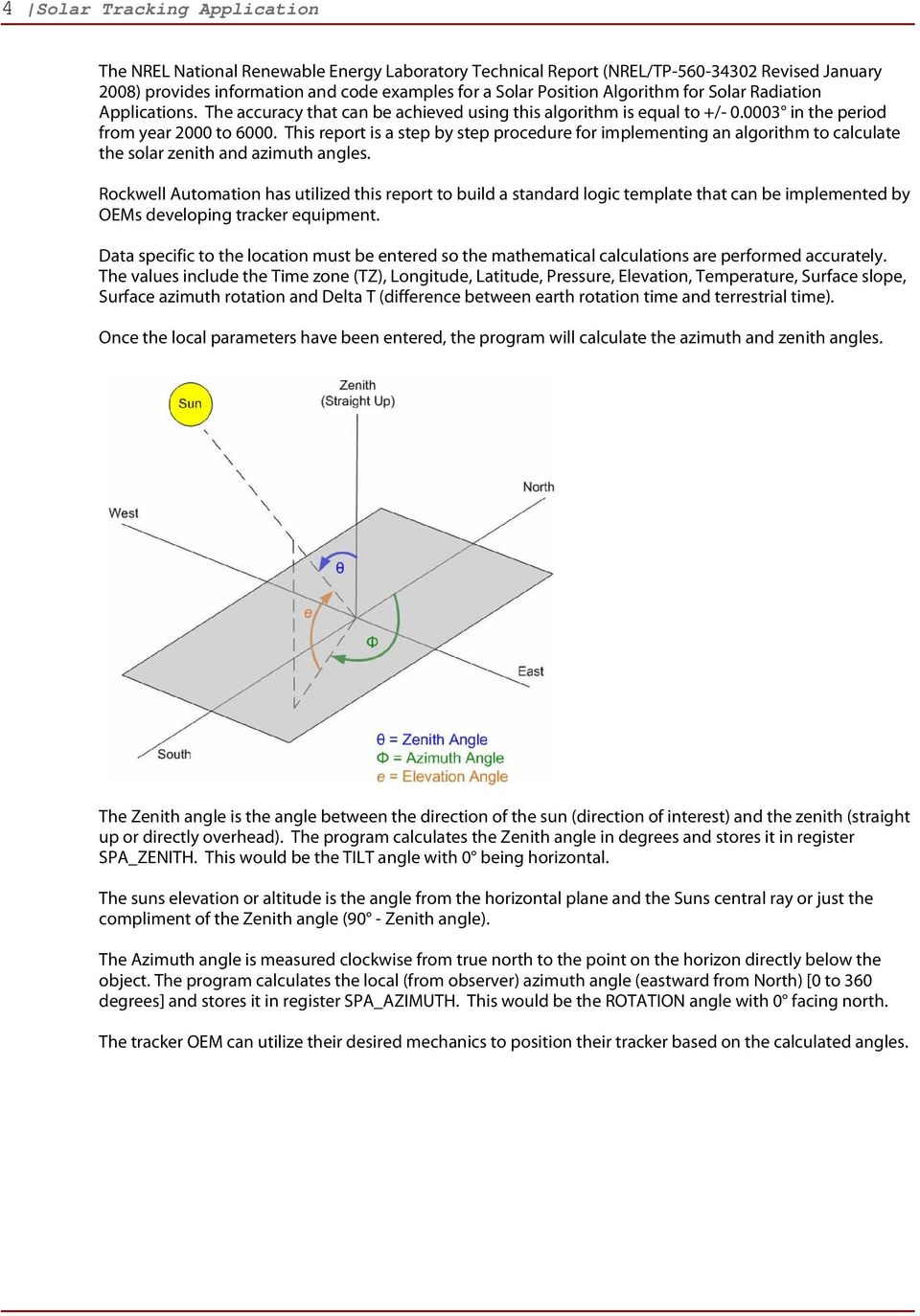 This report is a step by step procedure for implementing an algorithm to calculate the solar zenith and azimuth angles.
