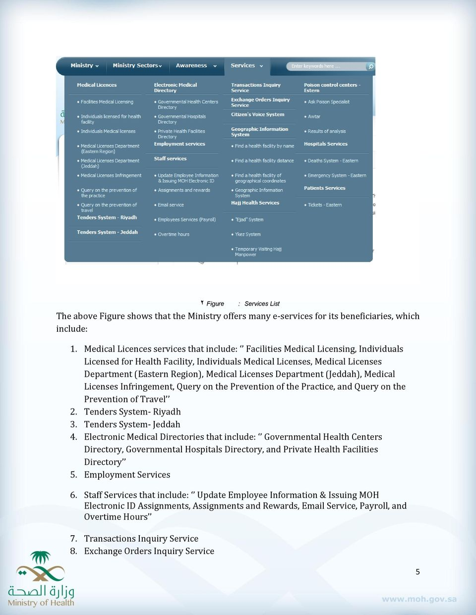Entry to Geographic Information System - PDF