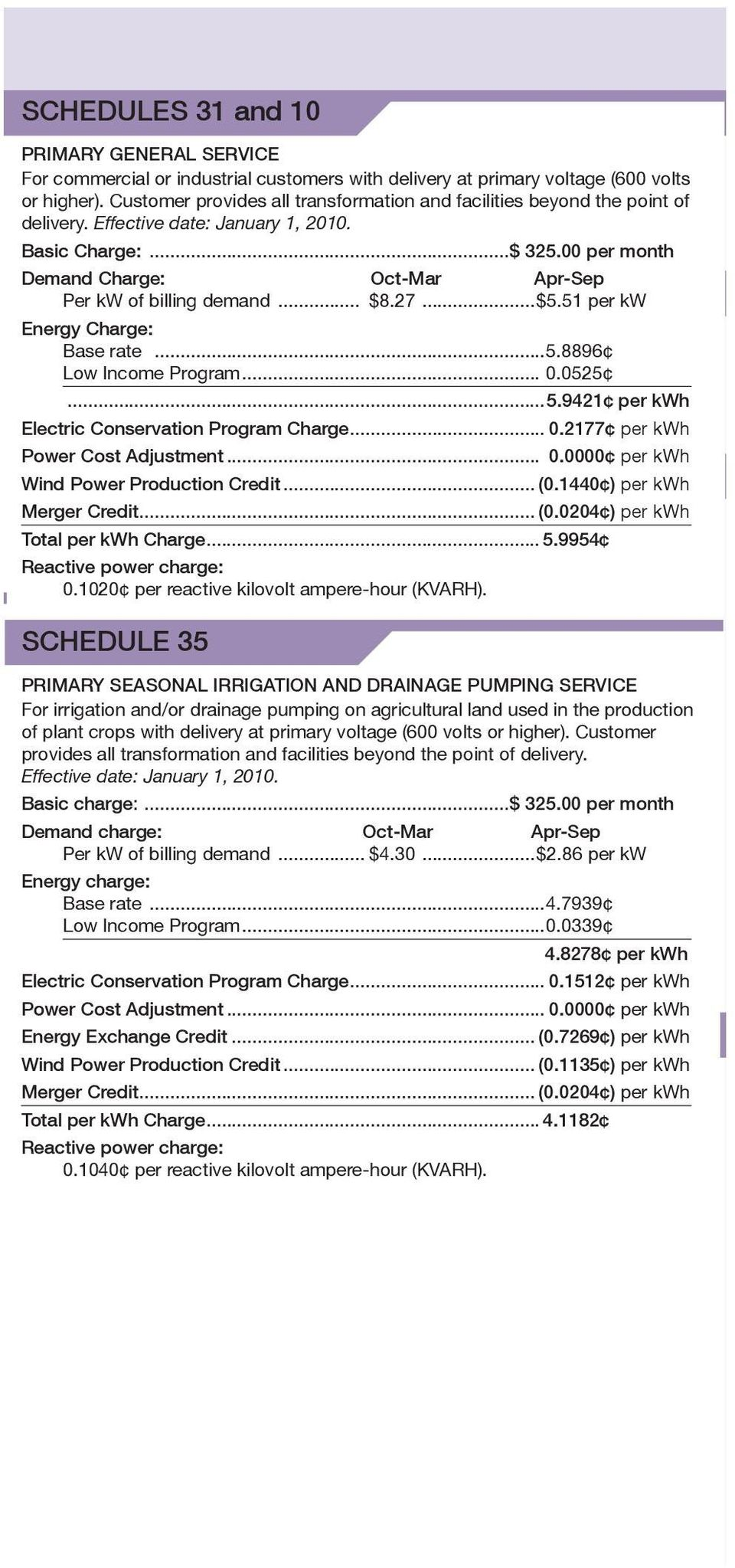 00 per month Demand Charge: Oct-Mar Apr-Sep Per kw of billing demand... $8.27...$5.51 per kw Base rate...5.8896 Low Income Program... 0.0525...5.9421 per kwh Electric Conservation Program Charge... 0.2177 per kwh Power Cost Adjustment.